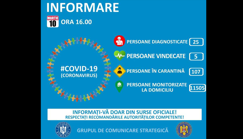 incormare_GCS_10--03