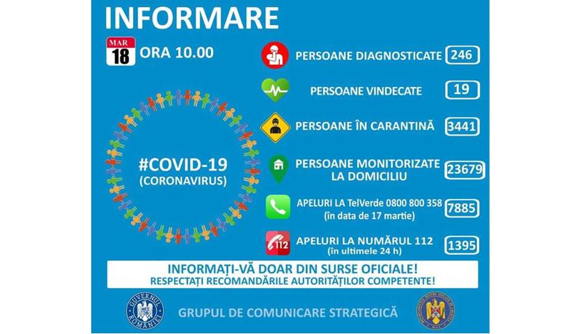 informare_GCS_18-03