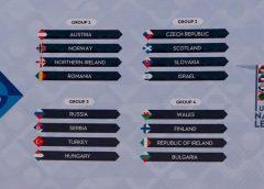 uefa tablou grupe 2020