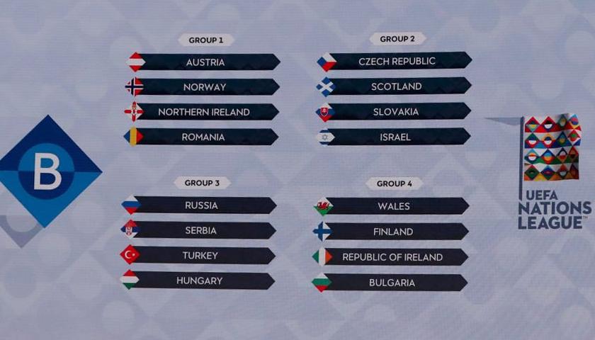 România, în grupă cu Austria, Norvegia şi Irlanda de Nord, în Liga Naţiunilor la fotbal, ediția 2020-2021